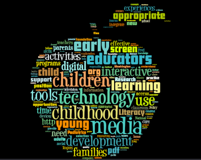 [Infographic] 5 Big Questions of Early Childhood ...  Early Childhood Technology