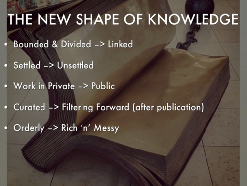 Knowledge Notes